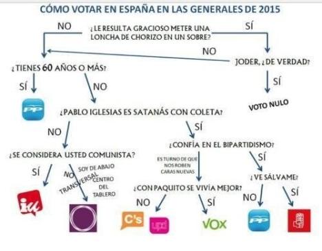 elecciones-generales-2015-a-quien-votar